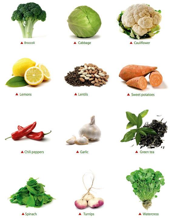 detox_foods